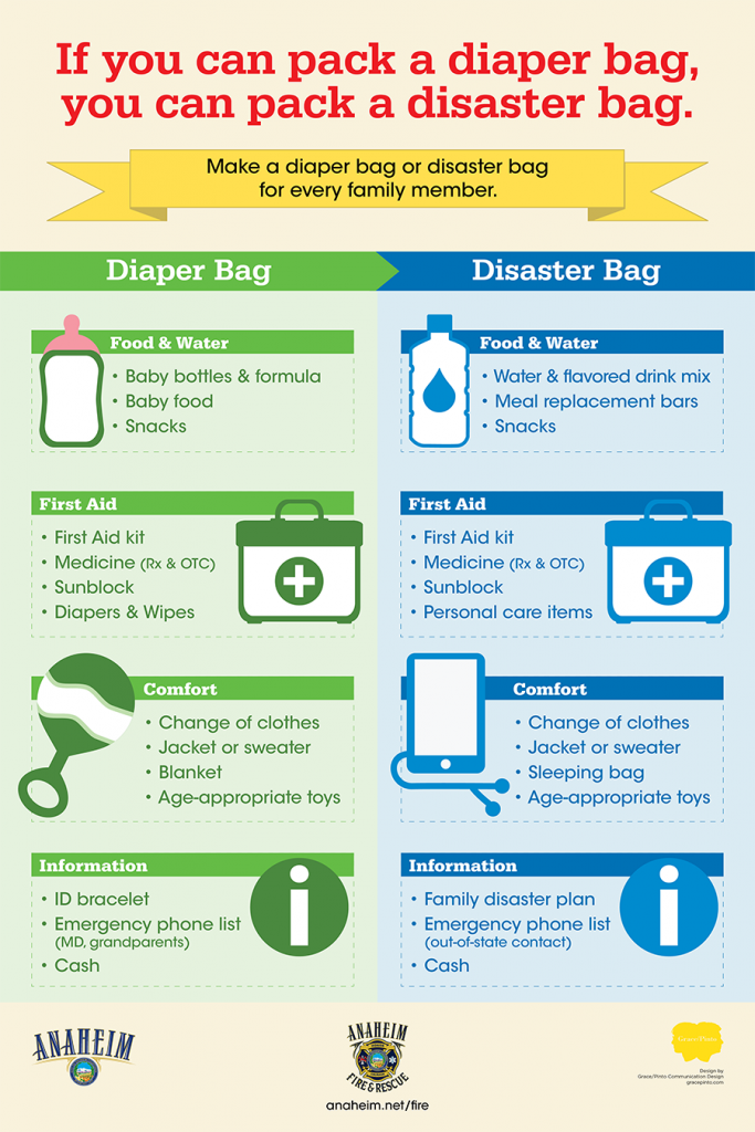Infographic poster comparing items packed in a diaper bag to items packed into a disaster bag